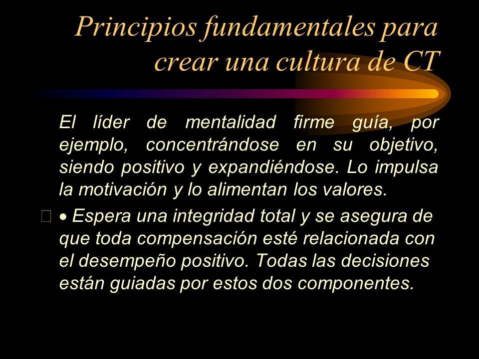 Principios fundamentales para crear una cultura de CT El líder de mentalidad firme guía, por ejemplo, concentrándose en su objetivo, siendo positivo y