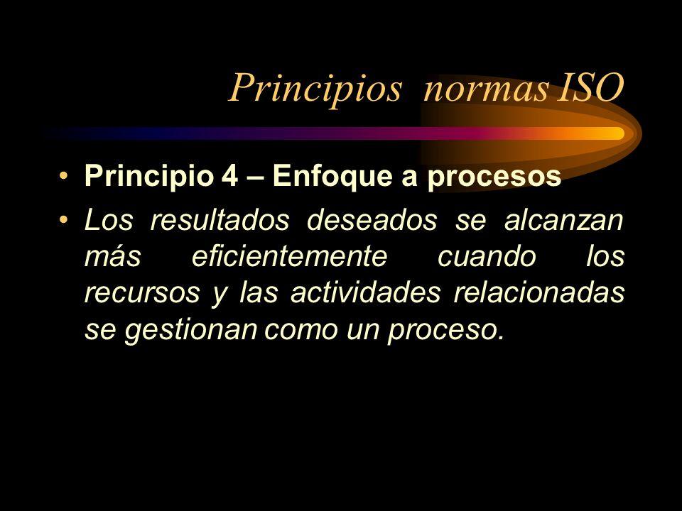 Principios normas ISO Principio 4 – Enfoque a procesos Los resultados deseados se alcanzan más eficientemente cuando los recursos y las actividades re