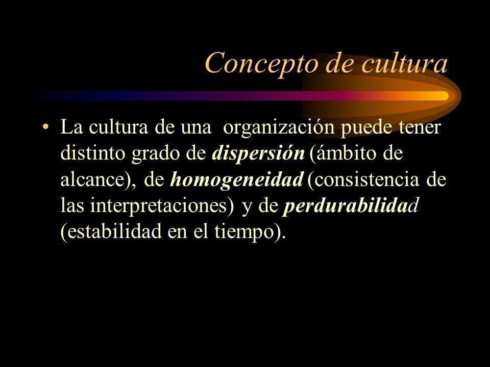 Concepto de cultura La cultura de una organización puede tener distinto grado de dispersión (ámbito de alcance), de homogeneidad (consistencia de las