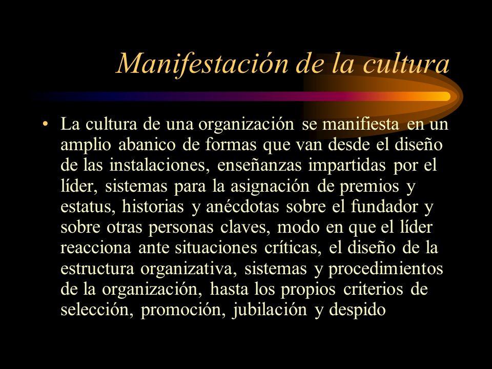 Manifestación de la cultura La cultura de una organización se manifiesta en un amplio abanico de formas que van desde el diseño de las instalaciones,