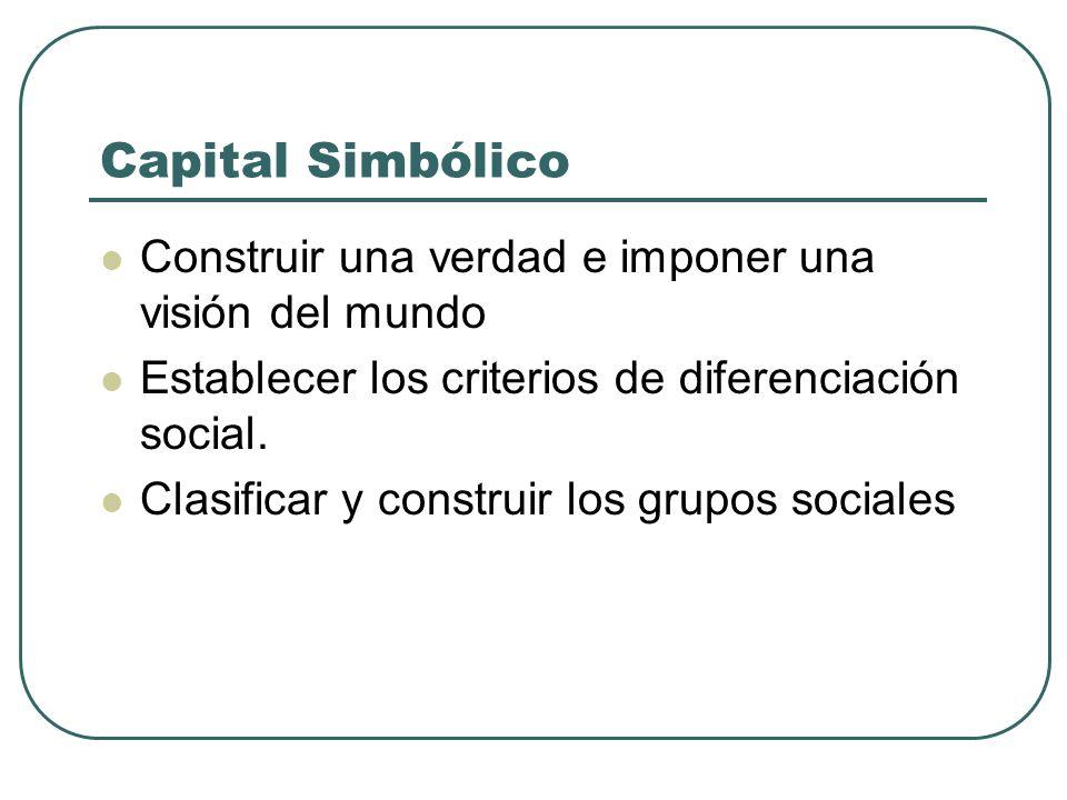 Capital Simbólico Construir una verdad e imponer una visión del mundo Establecer los criterios de diferenciación social. Clasificar y construir los gr