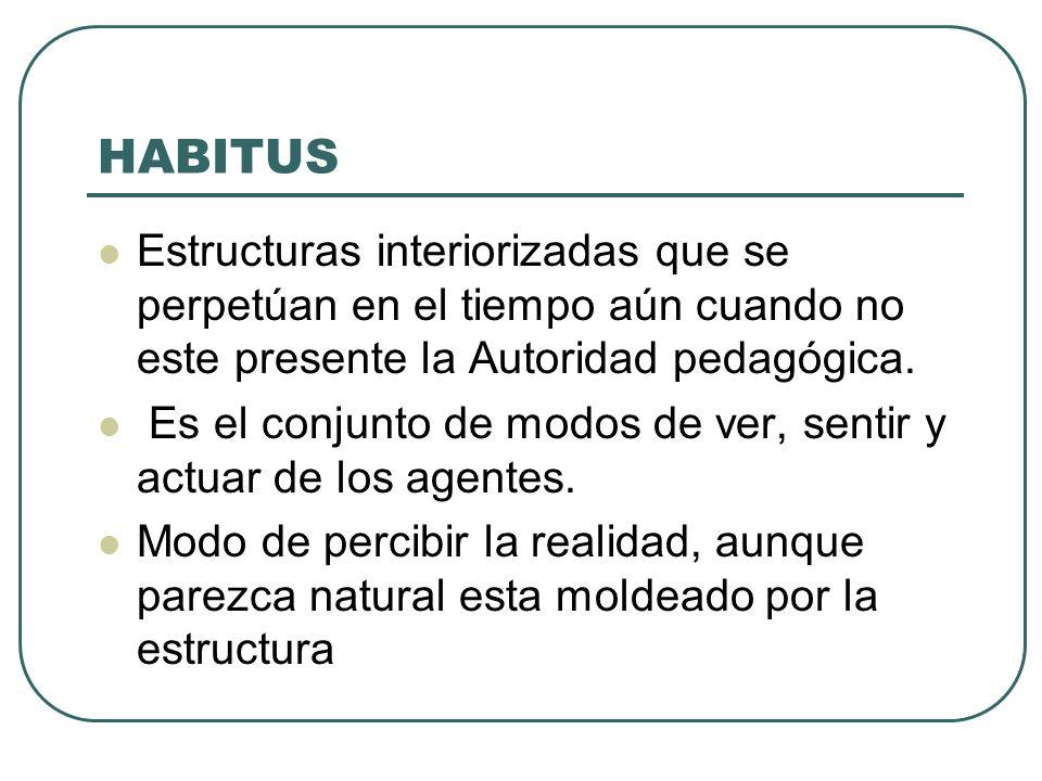 HABITUS Estructuras interiorizadas que se perpetúan en el tiempo aún cuando no este presente la Autoridad pedagógica. Es el conjunto de modos de ver,