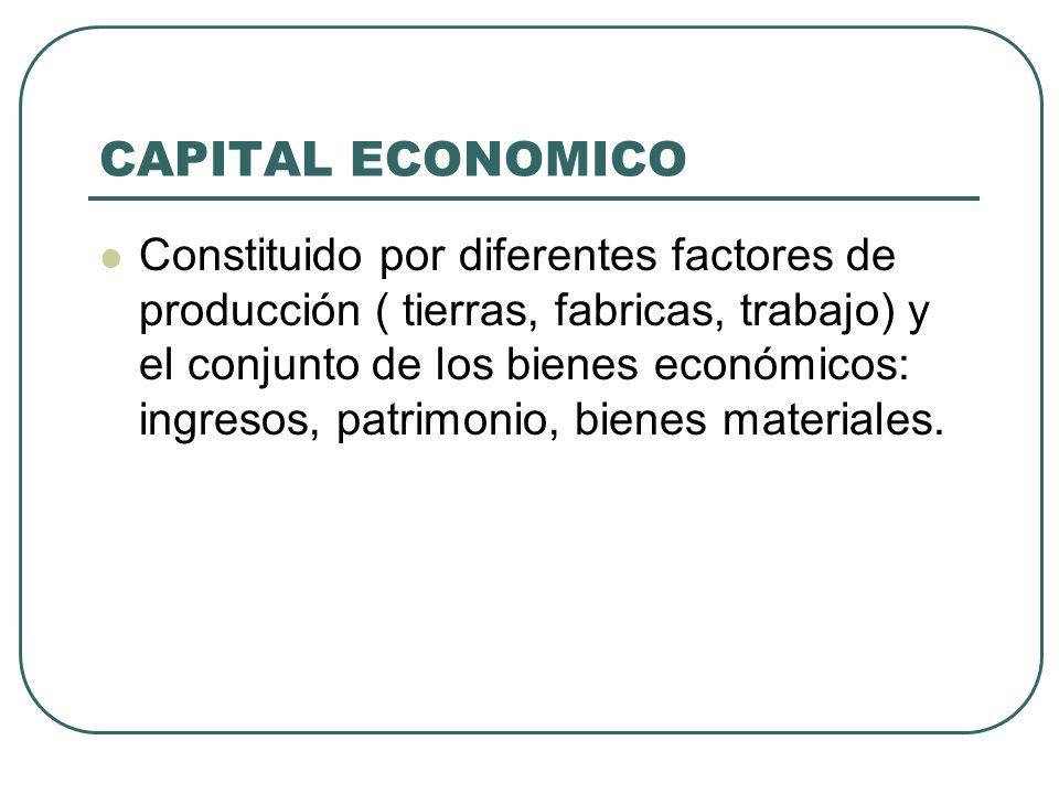 CAPITAL ECONOMICO Constituido por diferentes factores de producción ( tierras, fabricas, trabajo) y el conjunto de los bienes económicos: ingresos, pa