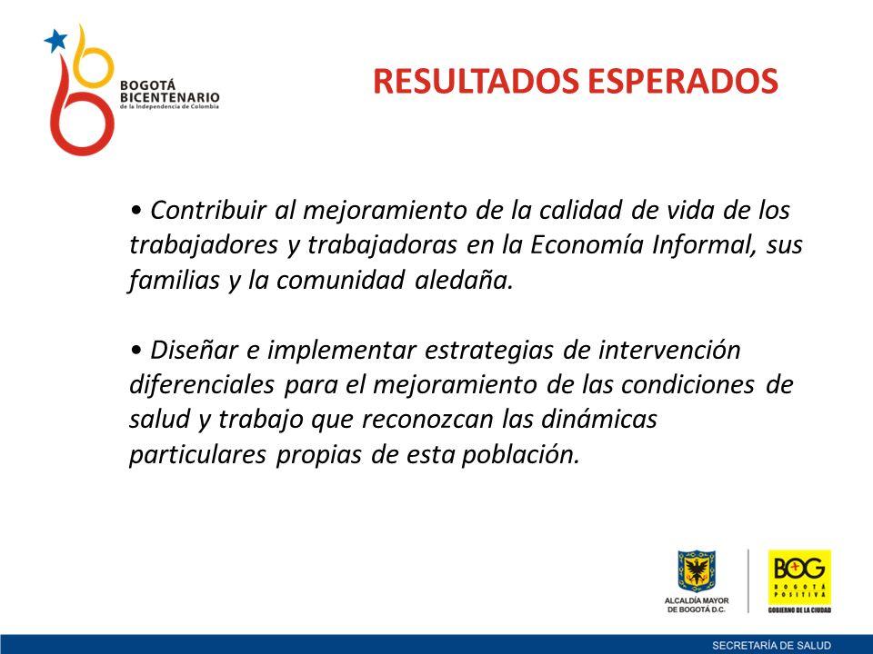 RESULTADOS ESPERADOS Contribuir al mejoramiento de la calidad de vida de los trabajadores y trabajadoras en la Economía Informal, sus familias y la comunidad aledaña.