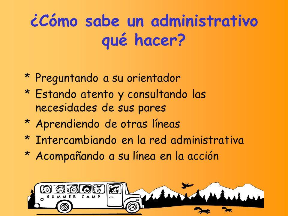 ¿Qué necesito aprender para ser un buen administrativo.