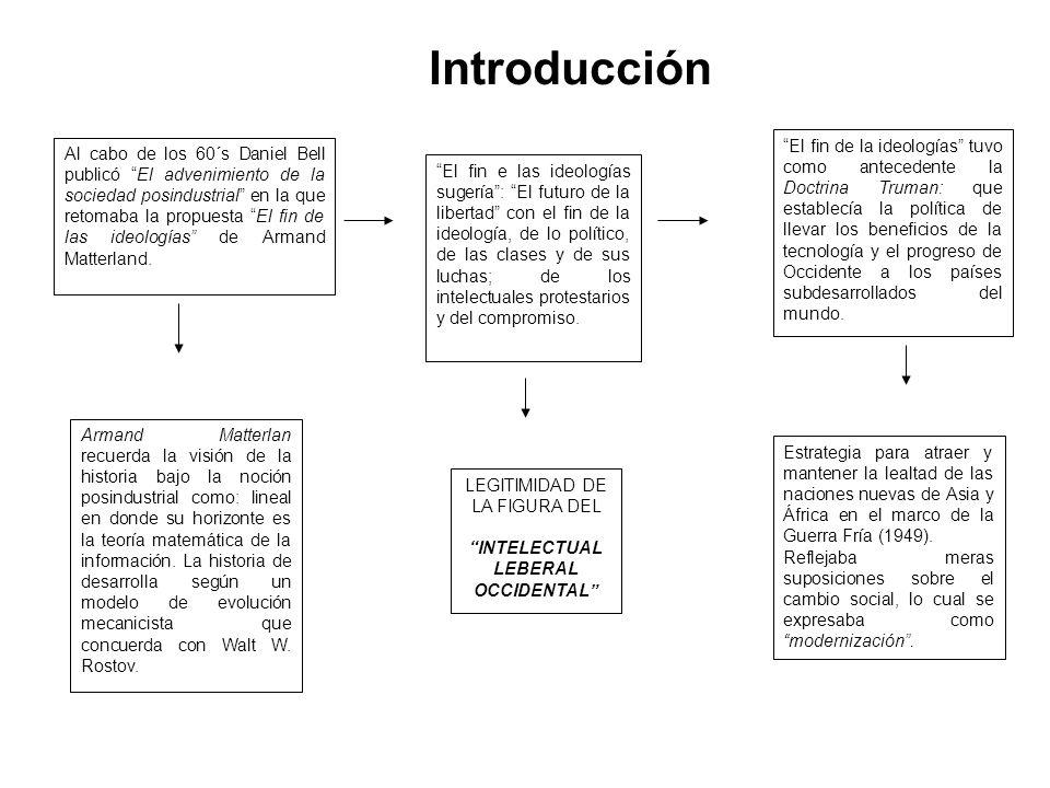 Introducción Al cabo de los 60´s Daniel Bell publicó El advenimiento de la sociedad posindustrial en la que retomaba la propuesta El fin de las ideologías de Armand Matterland.
