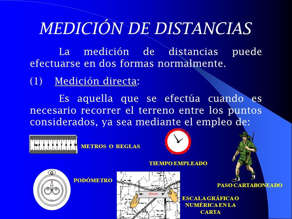 (2)Medición Indirecta: Cuando no es posible medir la distancia directamente se emplea la medición indirecta, la cual se puede realizar por algunos de los siguientes procedimientos: a)Procedimientos del Brazo Extendido: