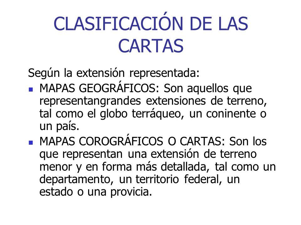 DISTANCIA : Es la separación existente entre dos o más puntos determinados en un plano.