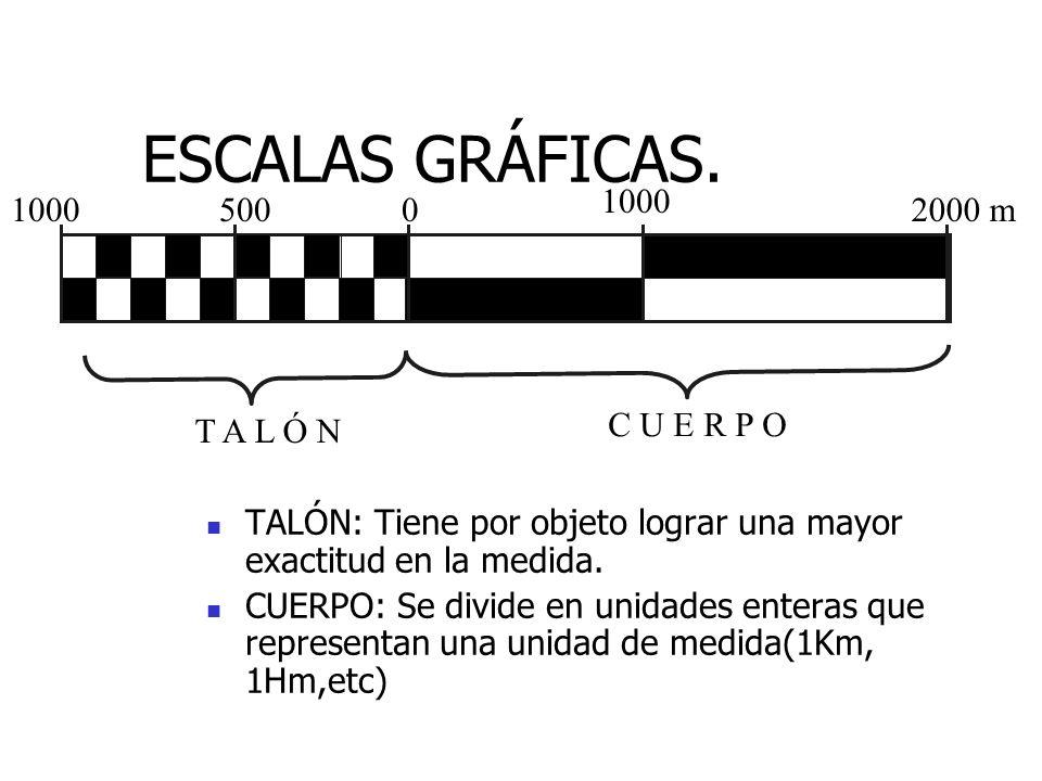 Clasificación de la Escala Escala numérica o fraccionada: Escalas gráficas: Son rectas convenientemente divididas que se construyen en la parte inferi