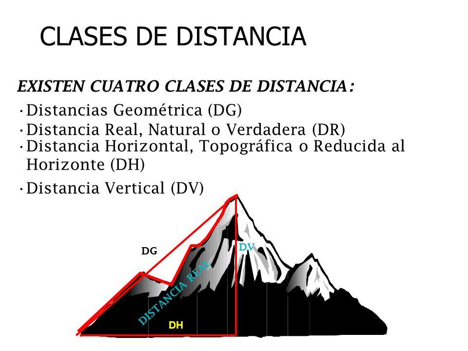 DISTANCIA : Es la separación existente entre dos o más puntos determinados en un plano. (sea terrestre, físico, aéreo o marítimo). Para determinar la