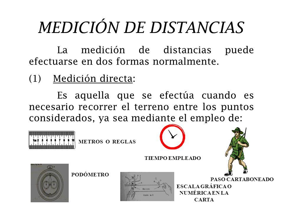 CLASES DE DISTANCIA EXISTEN CUATRO CLASES DE DISTANCIA: Distancias Geométrica (DG) Distancia Real, Natural o Verdadera (DR) Distancia Horizontal, Topo