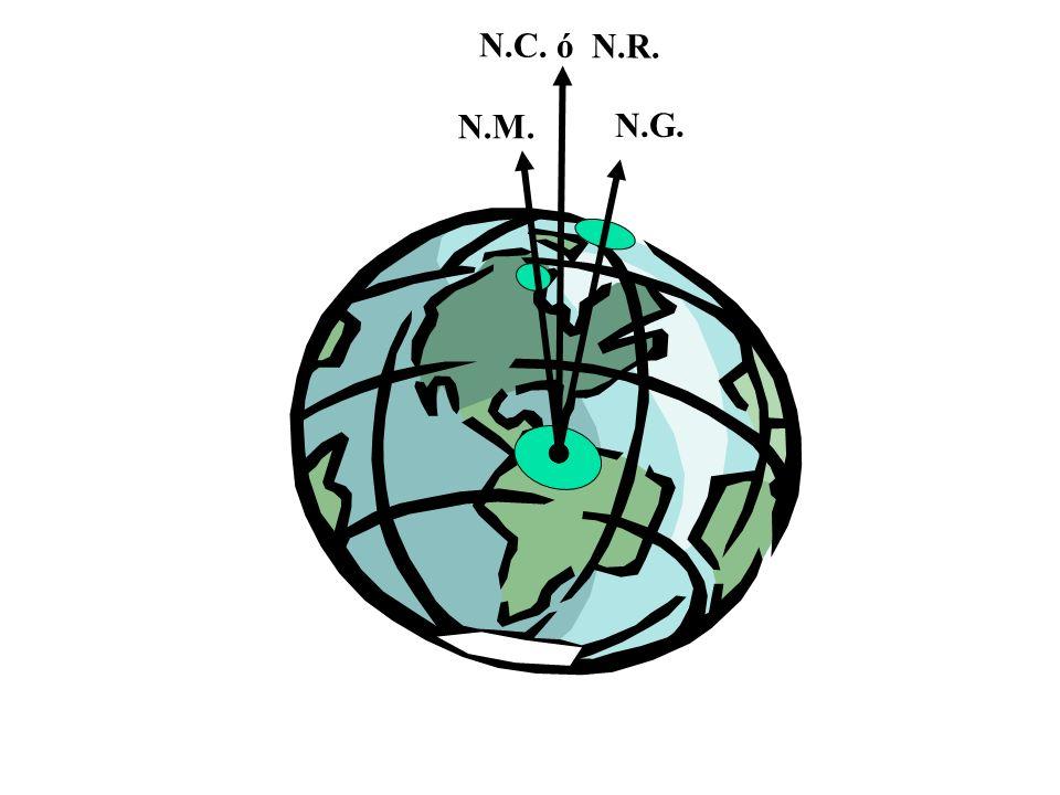 Direcciones Básicas de Referencia NORTE MAGNETICO (NM): Es la dirección del polo Norte Magnético Terrestre. Para fines militares es el más usado, porq