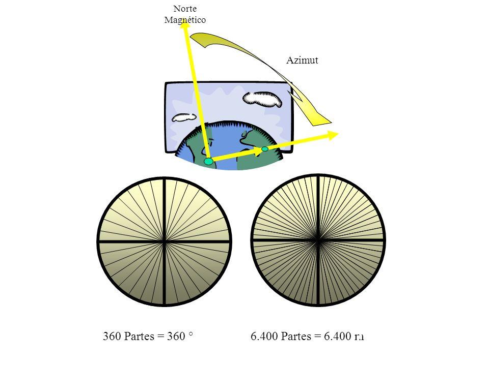Azimut : Es la distancia angular medida en sentido de las agujas del reloj, de un punto cualquiera, hacia el norte magnético terrrestre. Azimut Magnét