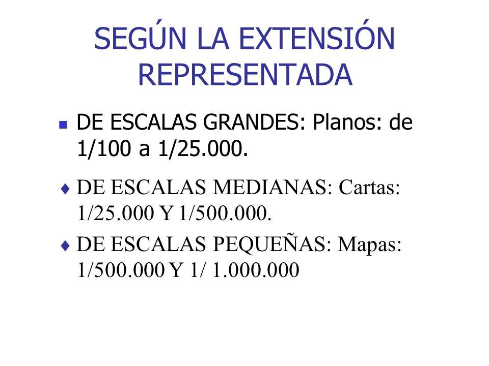 SEGÚN LA EXTENSIÓN REPRESENTADA DE ESCALAS GRANDES: Planos: de 1/100 a 1/25.000.