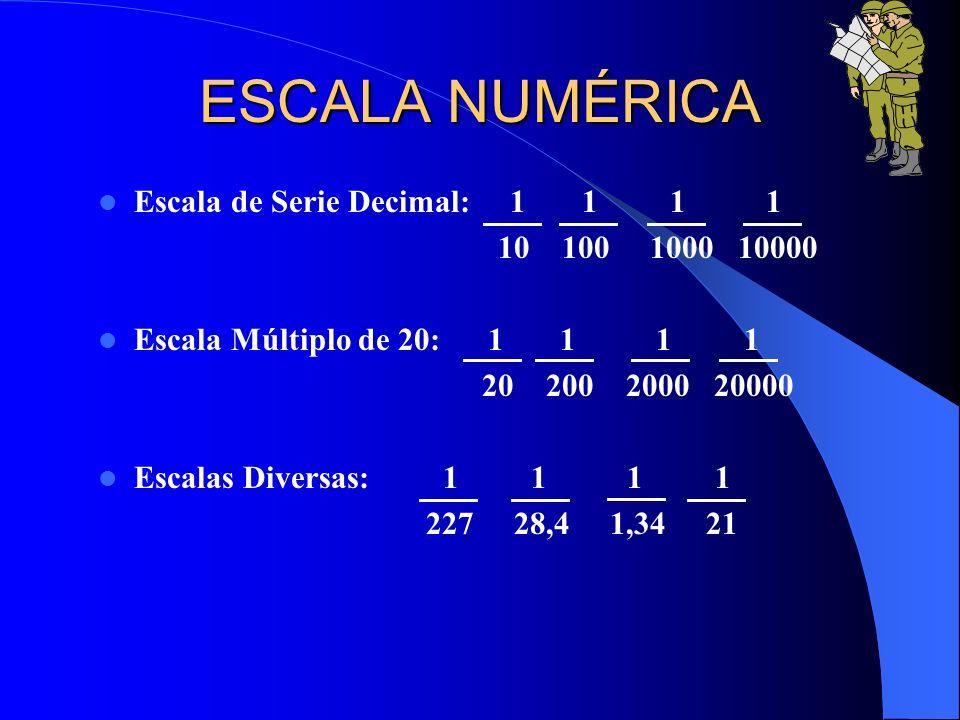 ESCALA NUMÉRICA Escala de Serie Decimal: 1 1 1 1 10 100 1000 10000 Escala Múltiplo de 20: 1 1 1 1 20 200 2000 20000 Escalas Diversas: 1 1 1 1 227 28,4