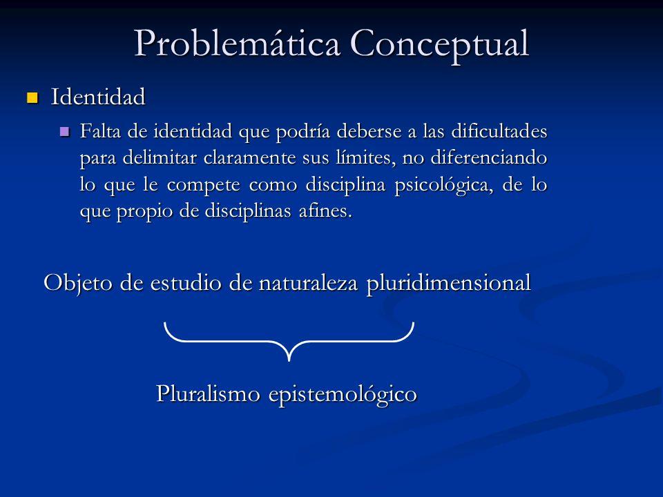 Problemática Conceptual Identidad Identidad Falta de identidad que podría deberse a las dificultades para delimitar claramente sus límites, no diferenciando lo que le compete como disciplina psicológica, de lo que propio de disciplinas afines.