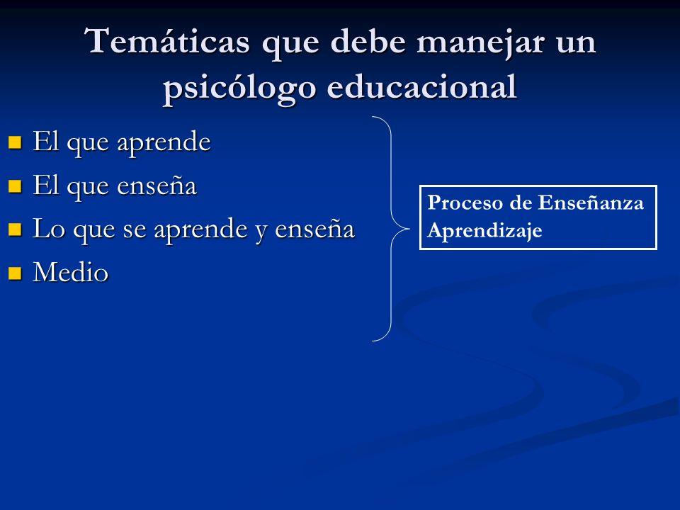 Temáticas que debe manejar un psicólogo educacional El que aprende El que aprende El que enseña El que enseña Lo que se aprende y enseña Lo que se aprende y enseña Medio Medio Proceso de Enseñanza Aprendizaje