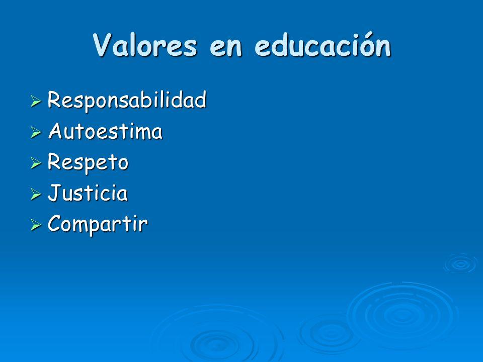 Valores en educación Responsabilidad Responsabilidad Autoestima Autoestima Respeto Respeto Justicia Justicia Compartir Compartir
