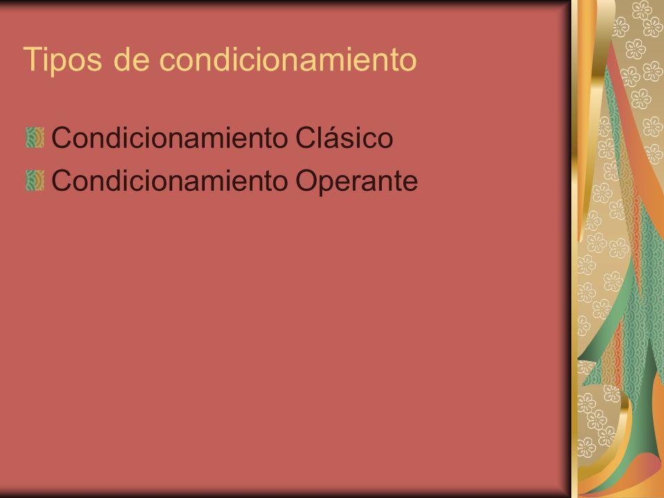 Iván Pavlov Condicionamiento Clásico; En el proceso, diseñó el esquema del condicionamiento clásico a partir de sus observaciones: EI -------> RI EC -------> RC