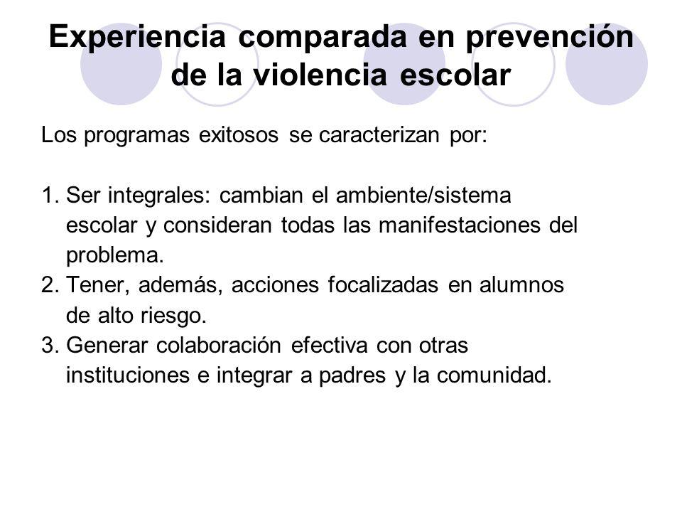 Experiencia comparada en prevención de la violencia escolar Los programas exitosos se caracterizan por: 1. Ser integrales: cambian el ambiente/sistema