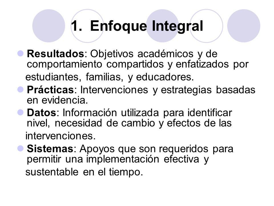 1.Enfoque Integral Resultados: Objetivos académicos y de comportamiento compartidos y enfatizados por estudiantes, familias, y educadores. Prácticas:
