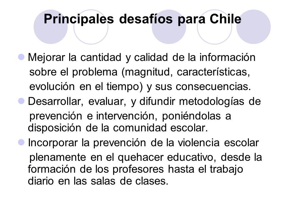 Principales desafíos para Chile Mejorar la cantidad y calidad de la información sobre el problema (magnitud, características, evolución en el tiempo)