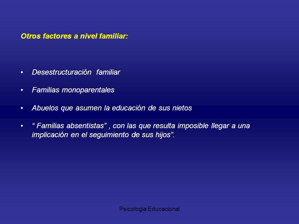 Psicologia Educacional Otros factores a nivel familiar: Desestructuración familiar Familias monoparentales Abuelos que asumen la educación de sus niet