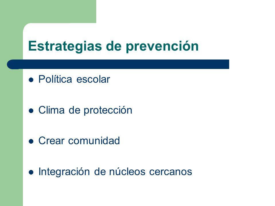 Estrategias de prevención Política escolar Clima de protección Crear comunidad Integración de núcleos cercanos