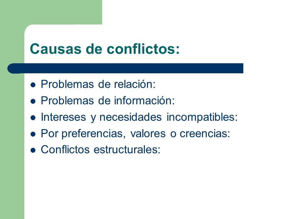 Causas de conflictos: Problemas de relación: Problemas de información: Intereses y necesidades incompatibles: Por preferencias, valores o creencias: C