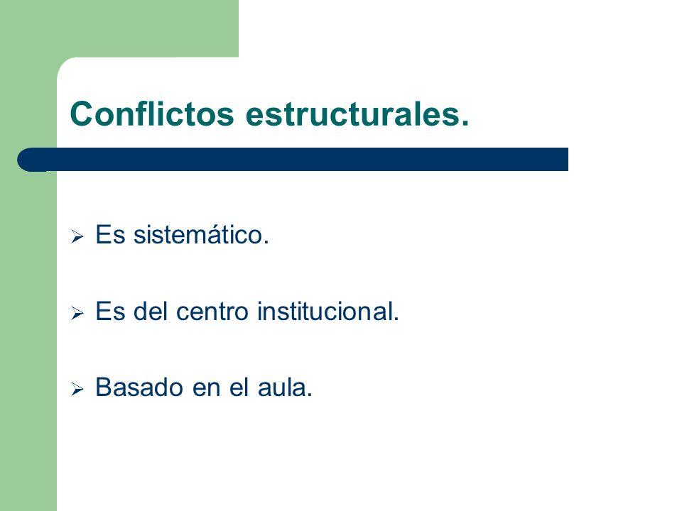Visiones de ver el conflicto.El conflicto tiene las siguientes connotaciones importantes.