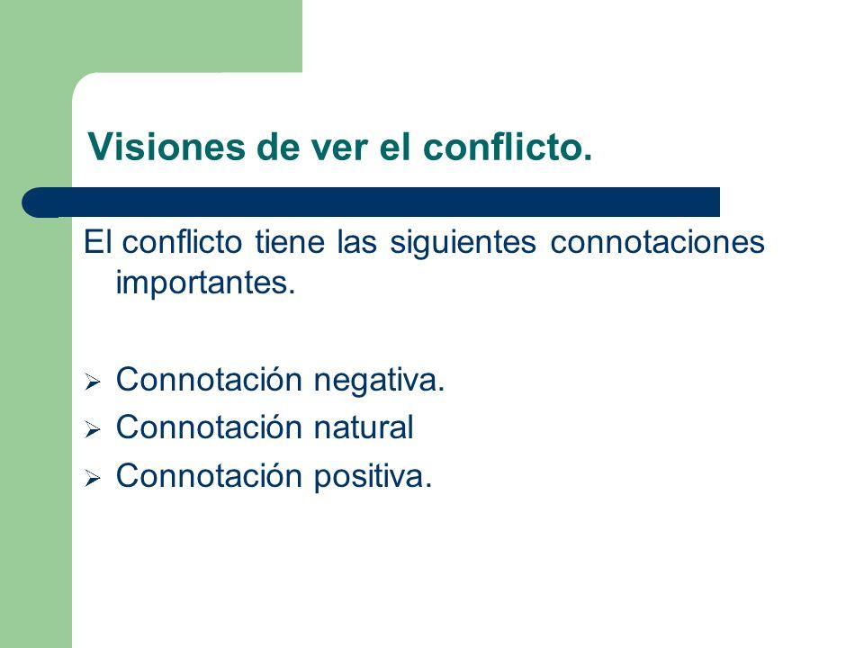 Visiones de ver el conflicto. El conflicto tiene las siguientes connotaciones importantes. Connotación negativa. Connotación natural Connotación posit