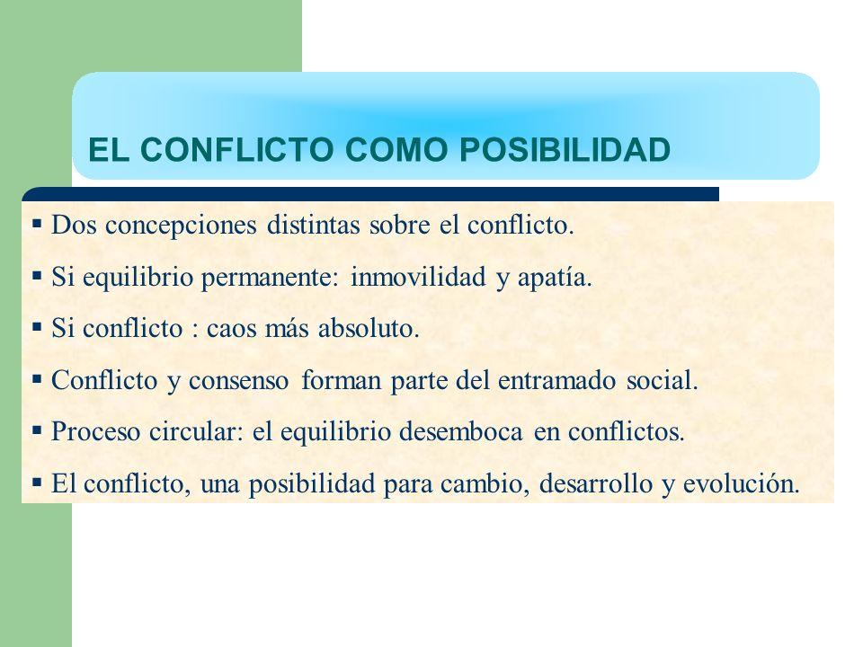 EL CONFLICTO COMO POSIBILIDAD Dos concepciones distintas sobre el conflicto. Si equilibrio permanente: inmovilidad y apatía. Si conflicto : caos más a