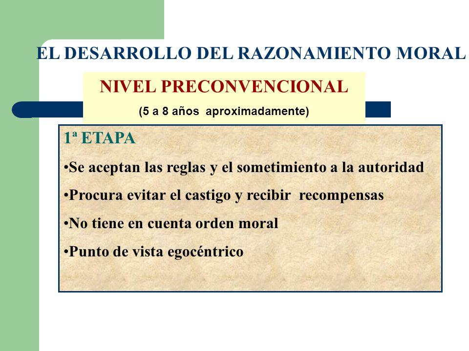 EL DESARROLLO DEL RAZONAMIENTO MORAL NIVEL PRECONVENCIONAL (5 a 8 años aproximadamente) 1ª ETAPA Se aceptan las reglas y el sometimiento a la autorida