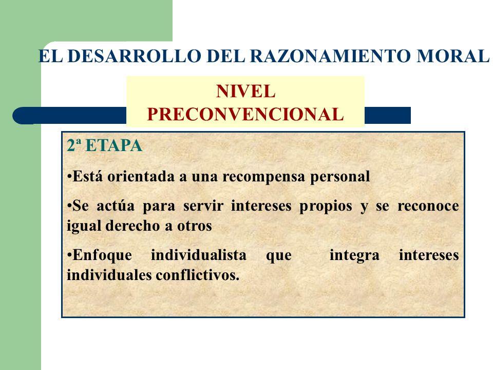EL DESARROLLO DEL RAZONAMIENTO MORAL NIVEL PRECONVENCIONAL 2ª ETAPA Está orientada a una recompensa personal Se actúa para servir intereses propios y