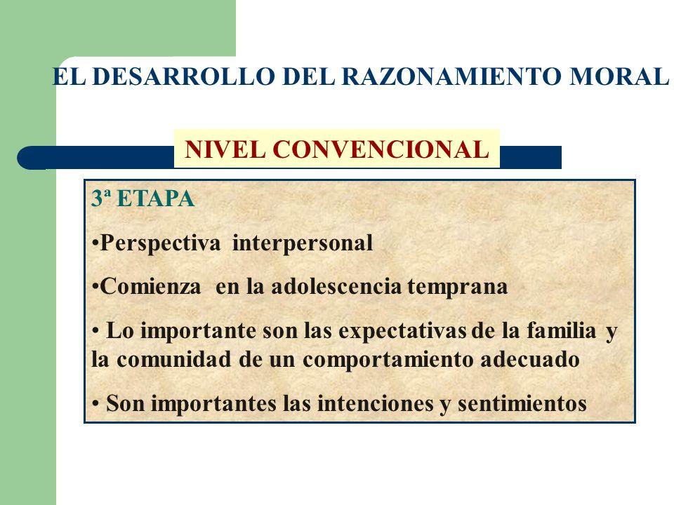 EL DESARROLLO DEL RAZONAMIENTO MORAL NIVEL CONVENCIONAL 3ª ETAPA Perspectiva interpersonal Comienza en la adolescencia temprana Lo importante son las