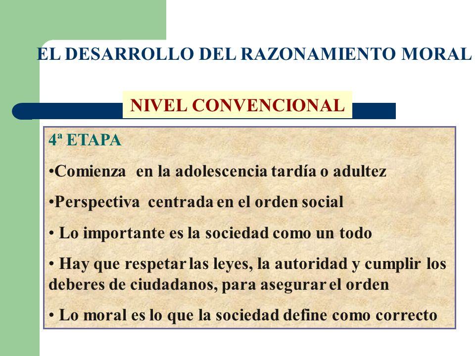 EL DESARROLLO DEL RAZONAMIENTO MORAL NIVEL CONVENCIONAL 4ª ETAPA Comienza en la adolescencia tardía o adultez Perspectiva centrada en el orden social