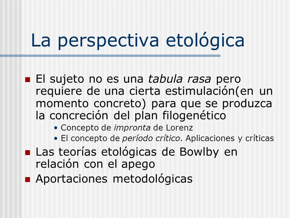 La perspectiva etológica El sujeto no es una tabula rasa pero requiere de una cierta estimulación(en un momento concreto) para que se produzca la conc