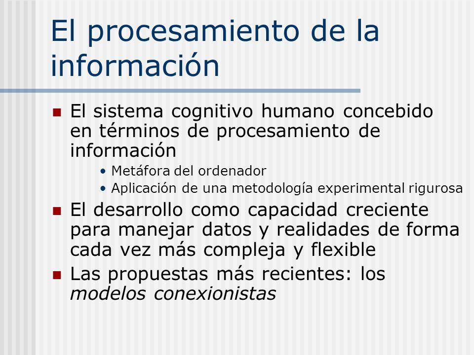 El procesamiento de la información El sistema cognitivo humano concebido en términos de procesamiento de información Metáfora del ordenador Aplicación