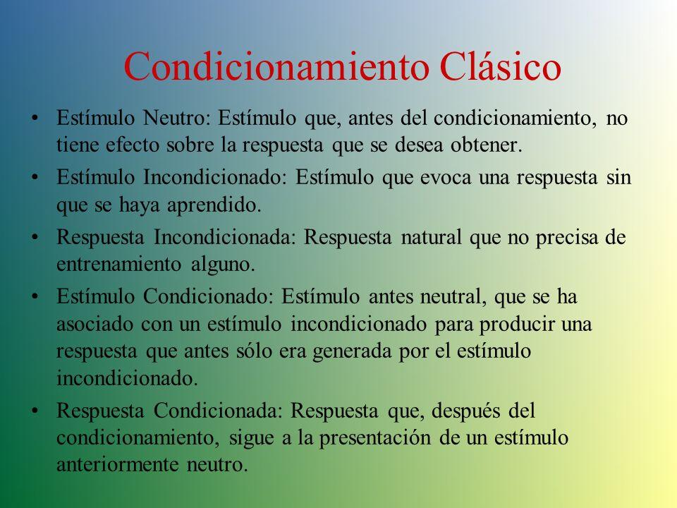 Los principios de condicionamiento pavlovianos se generalizaron a los seres humanos. En 1920 el psicólogo conductista estadounidense John B. Watson y