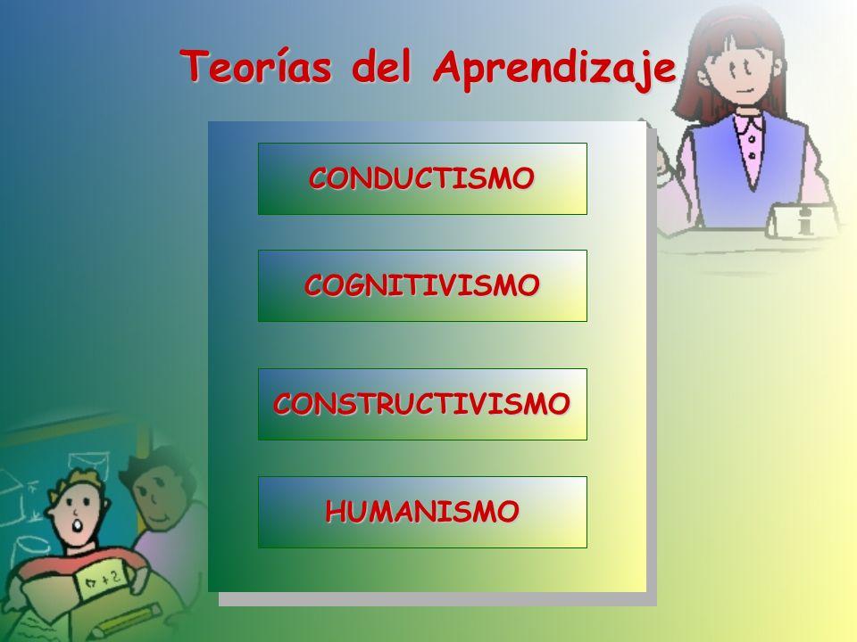 CONDUCTISMO COGNITIVISMO CONSTRUCTIVISMO Teorías del Aprendizaje HUMANISMO