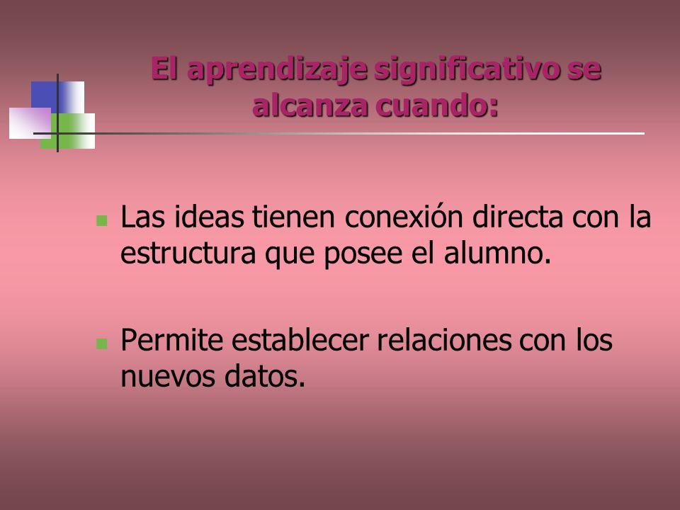 El aprendizaje significativo se alcanza cuando: Las ideas tienen conexión directa con la estructura que posee el alumno. Permite establecer relaciones