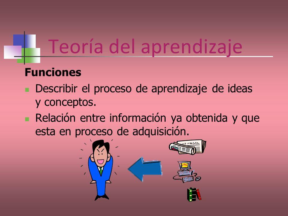 Teoría del aprendizaje Funciones Describir el proceso de aprendizaje de ideas y conceptos. Relación entre información ya obtenida y que esta en proces