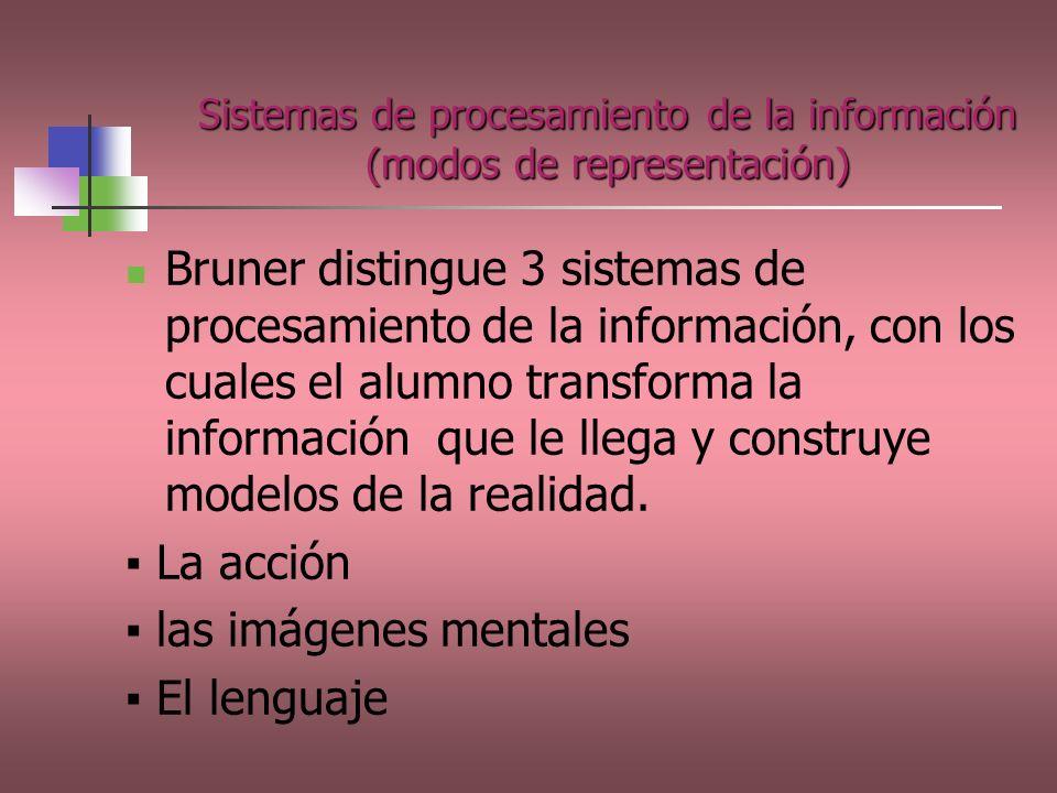 Bruner distingue 3 sistemas de procesamiento de la información, con los cuales el alumno transforma la información que le llega y construye modelos de
