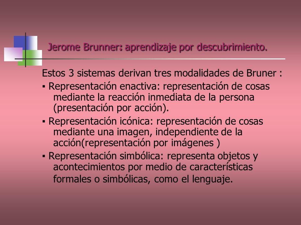 Estos 3 sistemas derivan tres modalidades de Bruner : Representación enactiva: representación de cosas mediante la reacción inmediata de la persona (p