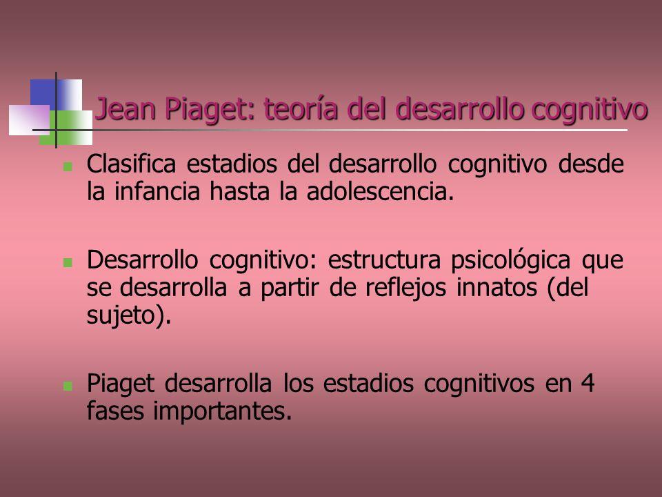 Jean Piaget: teoría del desarrollo cognitivo Clasifica estadios del desarrollo cognitivo desde la infancia hasta la adolescencia. Desarrollo cognitivo