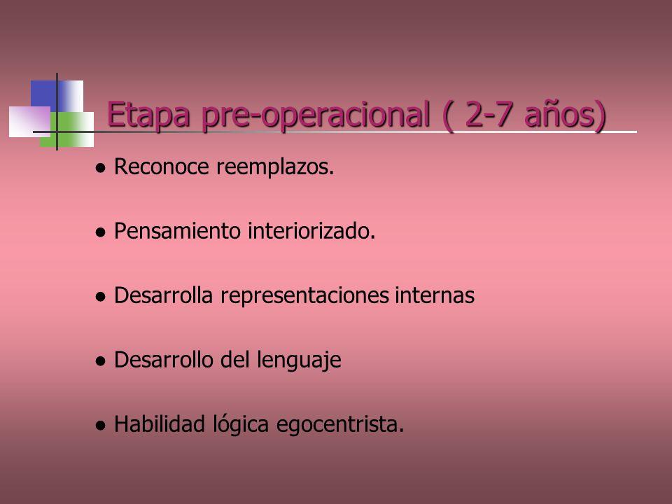 Etapa pre-operacional ( 2-7 años) Reconoce reemplazos. Pensamiento interiorizado. Desarrolla representaciones internas Desarrollo del lenguaje Habilid