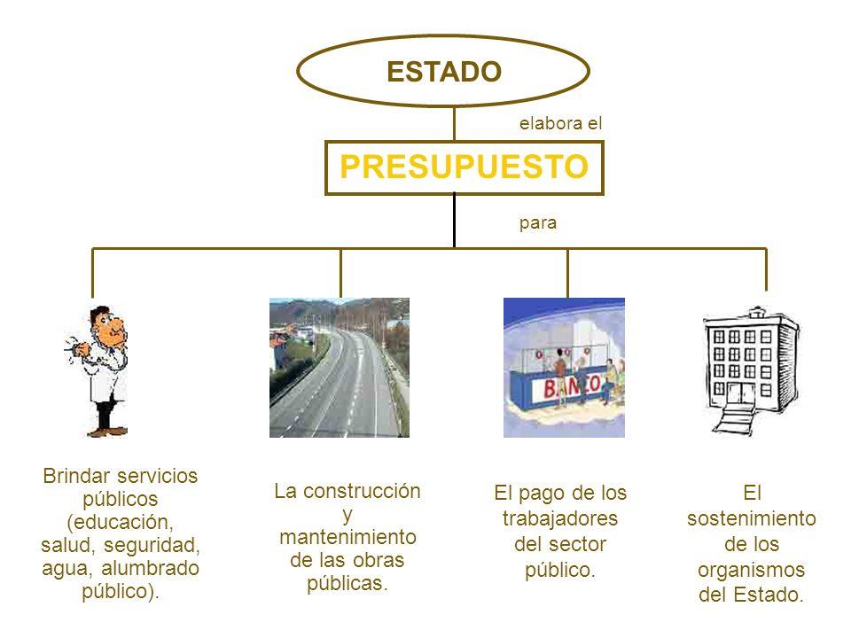 ESTADO PRESUPUESTO elabora el para Brindar servicios públicos (educación, salud, seguridad, agua, alumbrado público). La construcción y mantenimiento