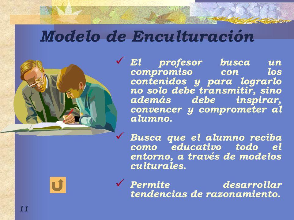 11 Modelo de Enculturación El profesor busca un compromiso con los contenidos y para lograrlo no solo debe transmitir, sino además debe inspirar, conv