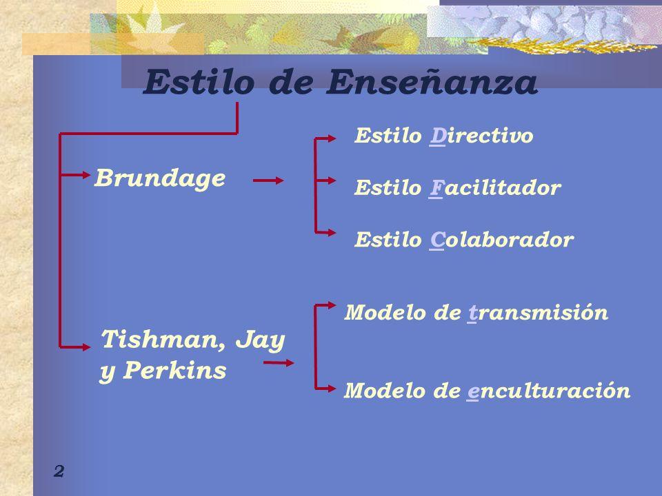 2 Estilo de Enseñanza Estilo DirectivoD Estilo FacilitadorF Estilo ColaboradorC Brundage Tishman, Jay y Perkins Modelo de transmisiónt Modelo de encul