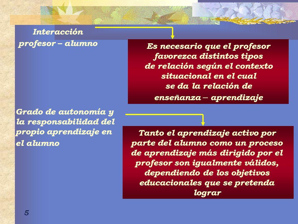 5 Interacción profesor – alumno Es necesario que el profesor favorezca distintos tipos de relación según el contexto situacional en el cual se da la r